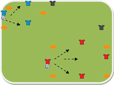 4 Corner Coaching's Passing Taster Session Plan
